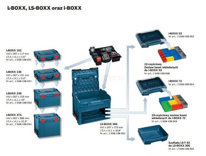 bosch l boxx 136 sklep bydgoszcz. Black Bedroom Furniture Sets. Home Design Ideas